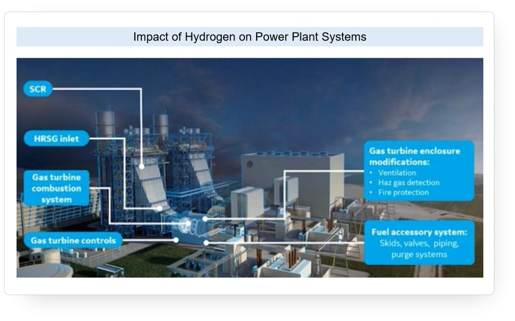 Clean Power - Img 3